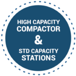 Bigbelly's Smart Waste Stations are available in two capacities: high capacity compactors and standard capacity stations
