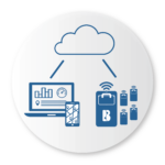 Bigbelly Smart Waste & Recycling Benefits Icon Cloud Connected System